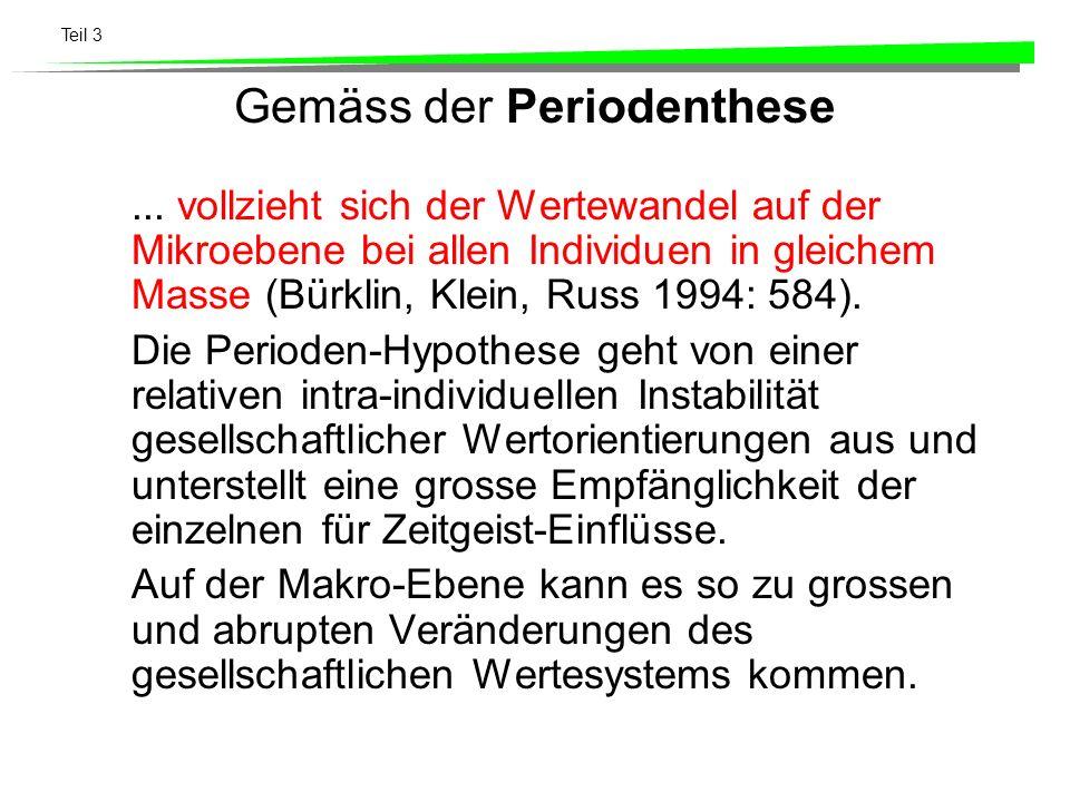 Teil 3 Gemäss der Periodenthese... vollzieht sich der Wertewandel auf der Mikroebene bei allen Individuen in gleichem Masse (Bürklin, Klein, Russ 1994