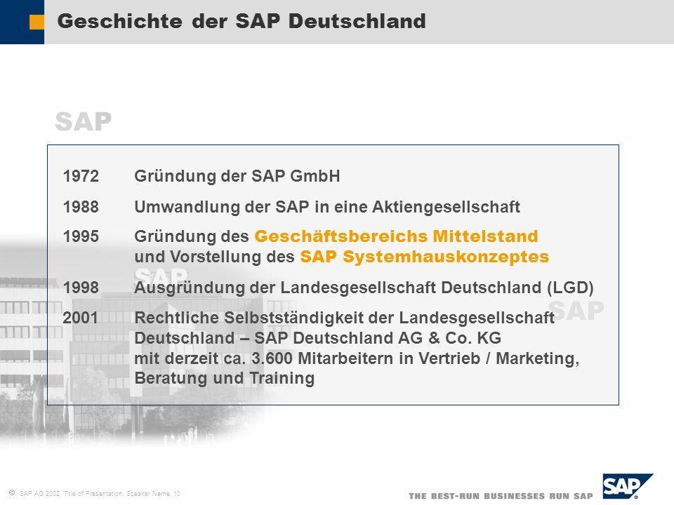 SAP AG 2002, Title of Presentation, Speaker Name 10 SAP 1972Gründung der SAP GmbH 1988Umwandlung der SAP in eine Aktiengesellschaft 1995Gründung des G