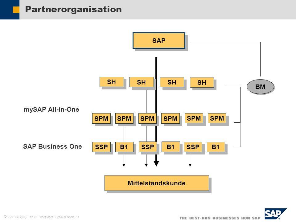 SAP AG 2002, Title of Presentation, Speaker Name 11 Partnerorganisation SAP Mittelstandskunde BM SSP B1 SSP B1 SSP B1 SPM SH mySAP All-in-One SAP Busi