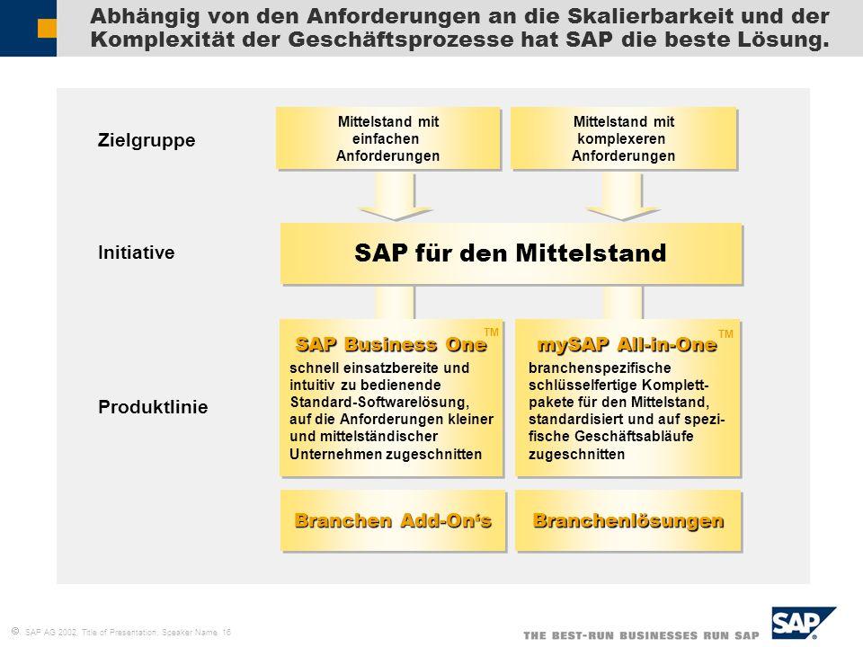 SAP AG 2002, Title of Presentation, Speaker Name 16 Abhängig von den Anforderungen an die Skalierbarkeit und der Komplexität der Geschäftsprozesse hat