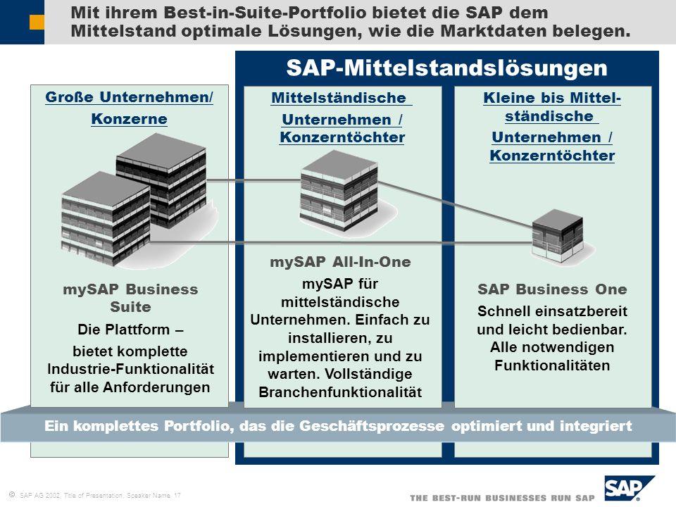 SAP AG 2002, Title of Presentation, Speaker Name 17 SAP-Mittelstandslösungen Ein komplettes Portfolio, das die Geschäftsprozesse optimiert und integri