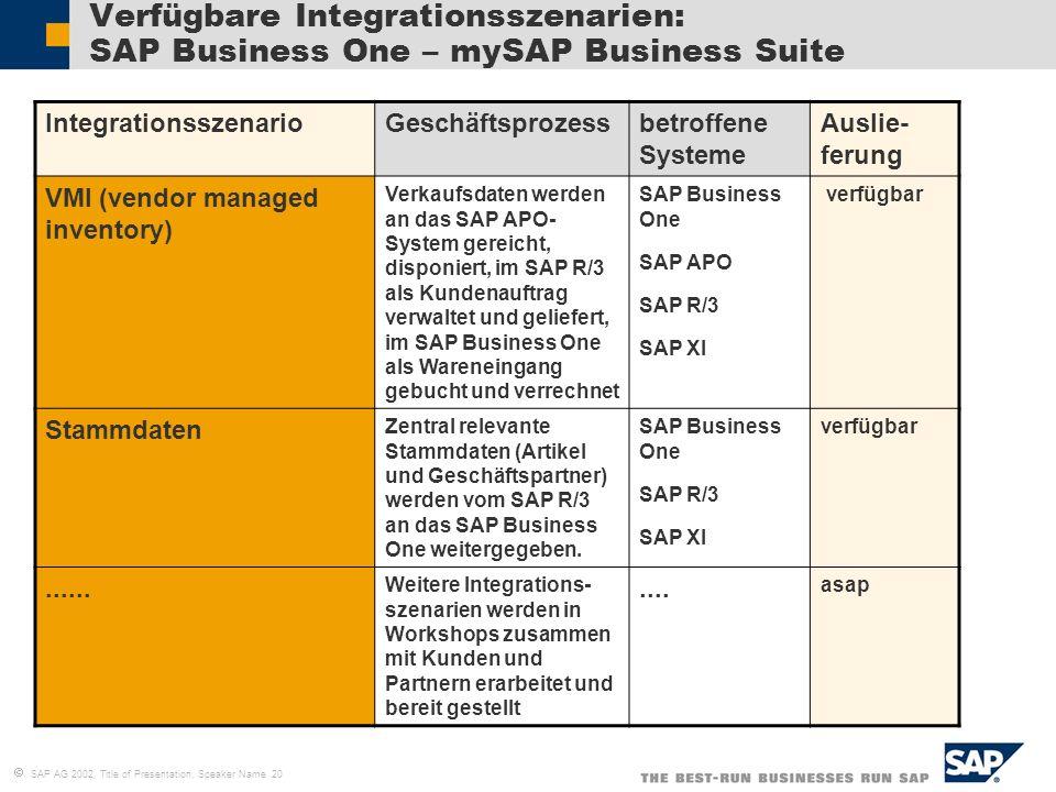 SAP AG 2002, Title of Presentation, Speaker Name 20 Verfügbare Integrationsszenarien: SAP Business One – mySAP Business Suite IntegrationsszenarioGesc