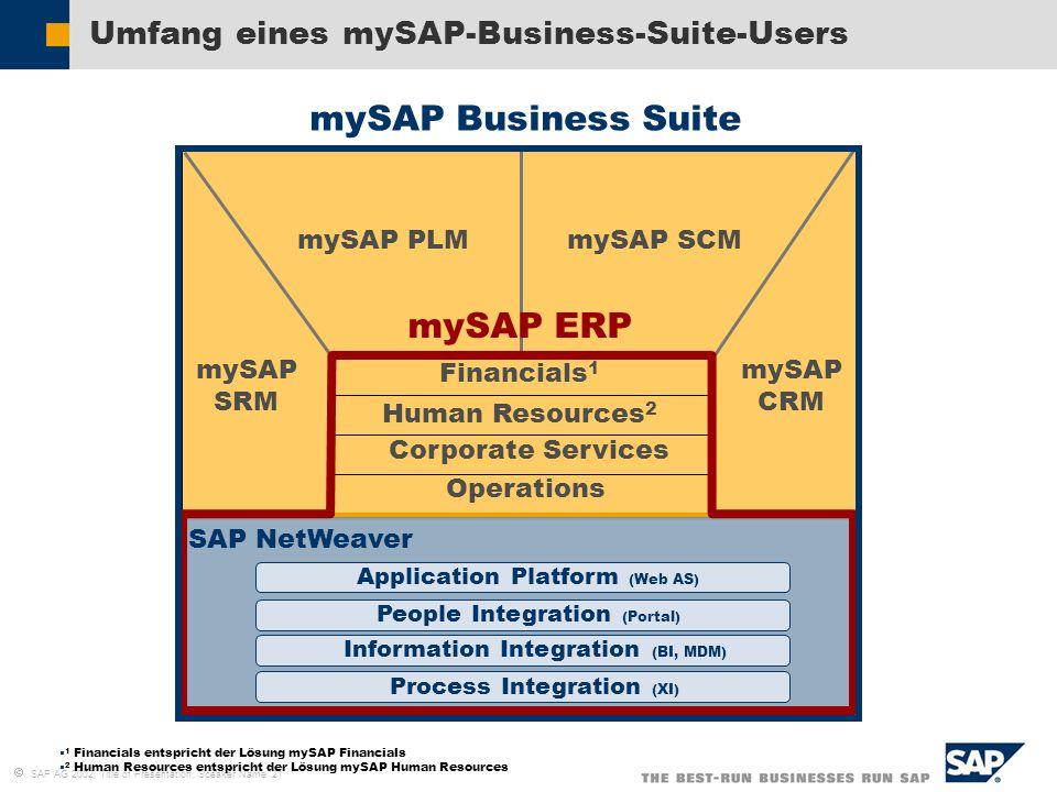 Mysap Business Suite Mysap Business Suite Users