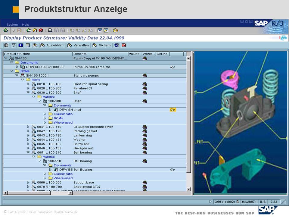 SAP AG 2002, Title of Presentation, Speaker Name 32 Produktstruktur Anzeige