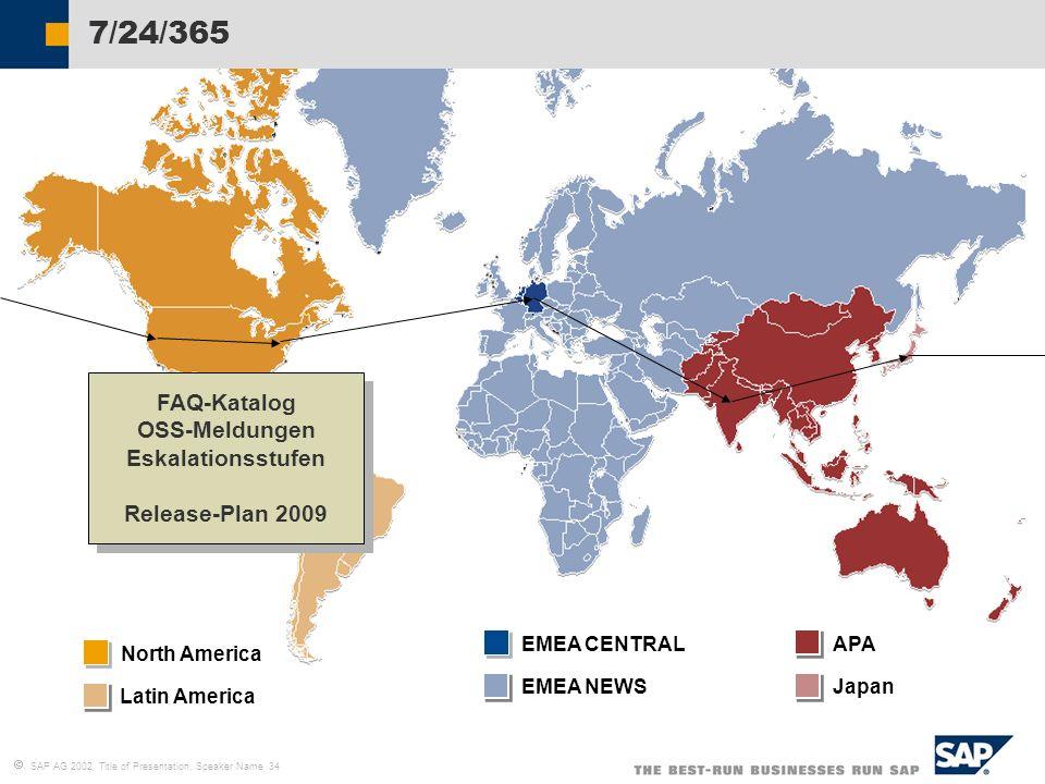 SAP AG 2002, Title of Presentation, Speaker Name 34 7/24/365 North America Latin America EMEA NEWS EMEA CENTRALAPA Japan FAQ-Katalog OSS-Meldungen Esk
