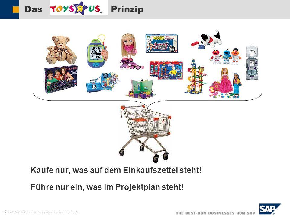 SAP AG 2002, Title of Presentation, Speaker Name 35 Das Prinzip Kaufe nur, was auf dem Einkaufszettel steht! Führe nur ein, was im Projektplan steht!