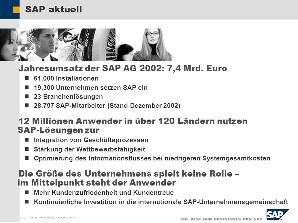 SAP AG 2002, Title of Presentation, Speaker Name 7 SAP aktuell Jahresumsatz der SAP AG 2002: 7,4 Mrd. Euro 61.000 Installationen 19.300 Unternehmen se