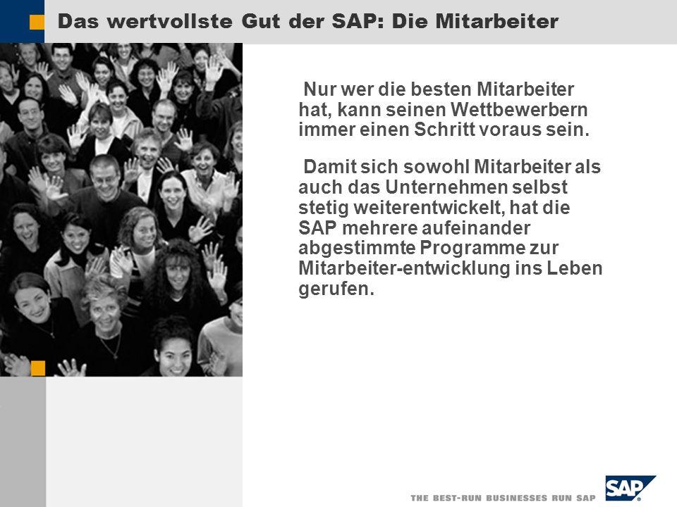 SAP AG 2002, Title of Presentation, Speaker Name 9 Das wertvollste Gut der SAP: Die Mitarbeiter Nur wer die besten Mitarbeiter hat, kann seinen Wettbe