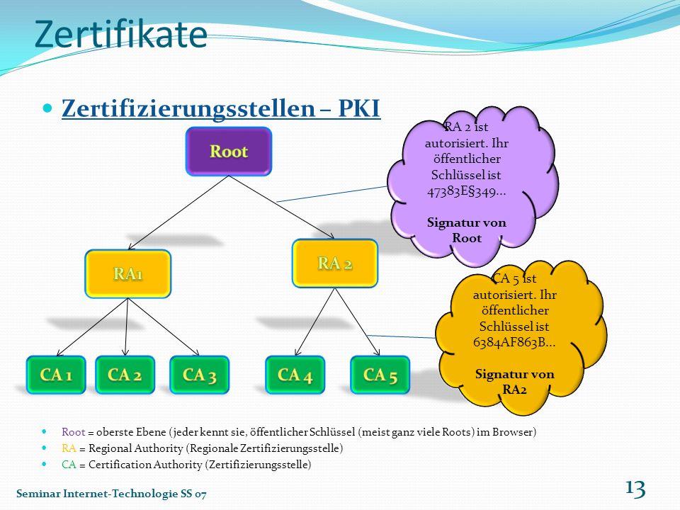 Zertifikate Zertifizierungsstellen – PKI Root = oberste Ebene (jeder kennt sie, öffentlicher Schlüssel (meist ganz viele Roots) im Browser) RA = Regio