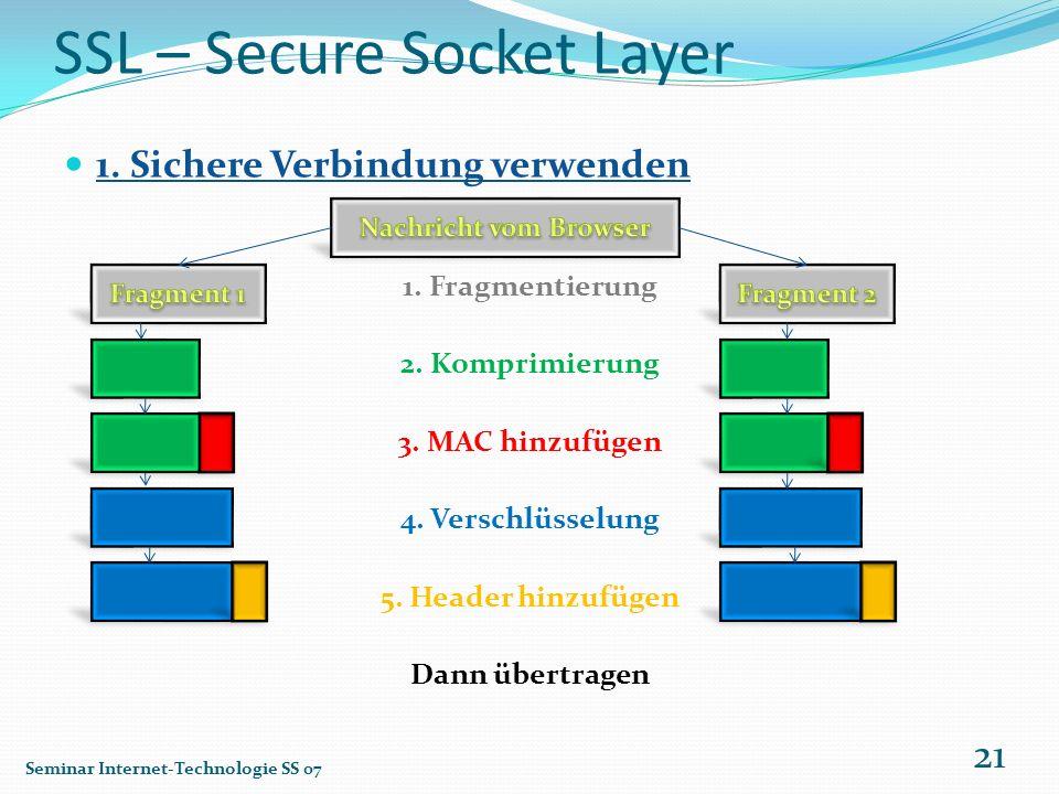 SSL – Secure Socket Layer 1. Sichere Verbindung verwenden 1. Fragmentierung 2. Komprimierung 3. MAC hinzufügen 4. Verschlüsselung 5. Header hinzufügen