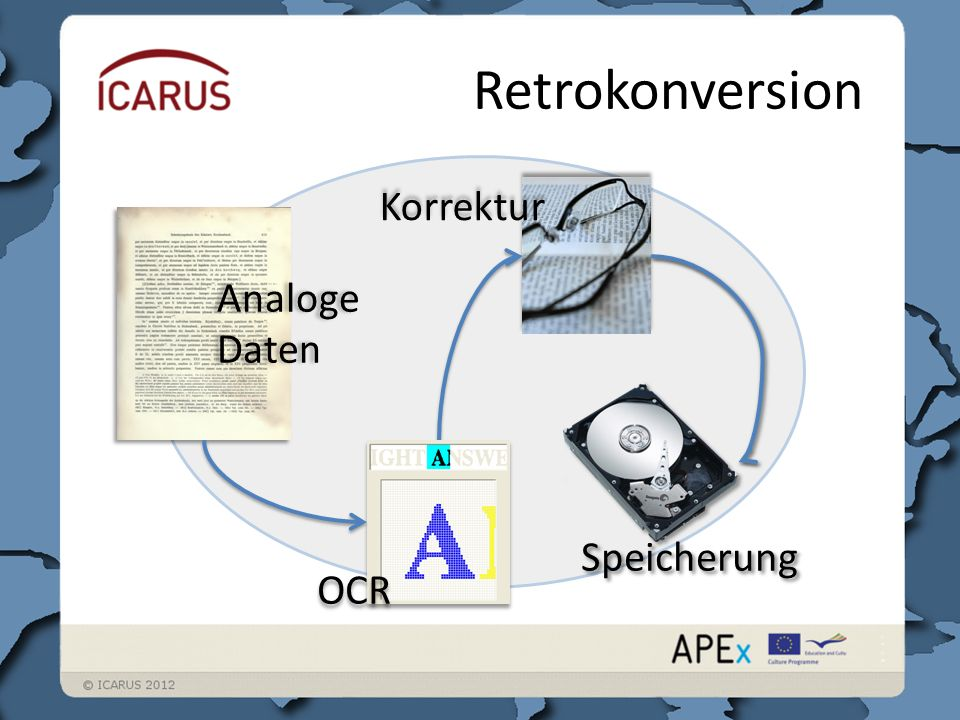 Retrokonversion Analoge Daten Korrektur OCR