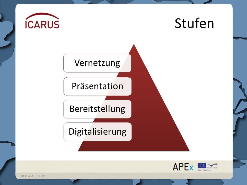 Stufen Präsentation Bereitstellung Digitalisierung Vernetzung