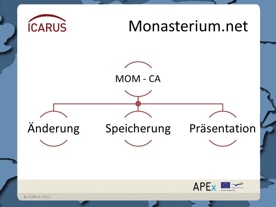Monasterium.net MOM - CA ÄnderungSpeicherungPräsentation