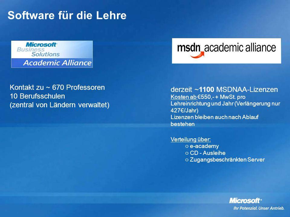 Software für die Lehre Kontakt zu ~ 670 Professoren 10 Berufsschulen (zentral von Ländern verwaltet) derzeit ~1100 MSDNAA-Lizenzen Kosten ab 550,- + MwSt.