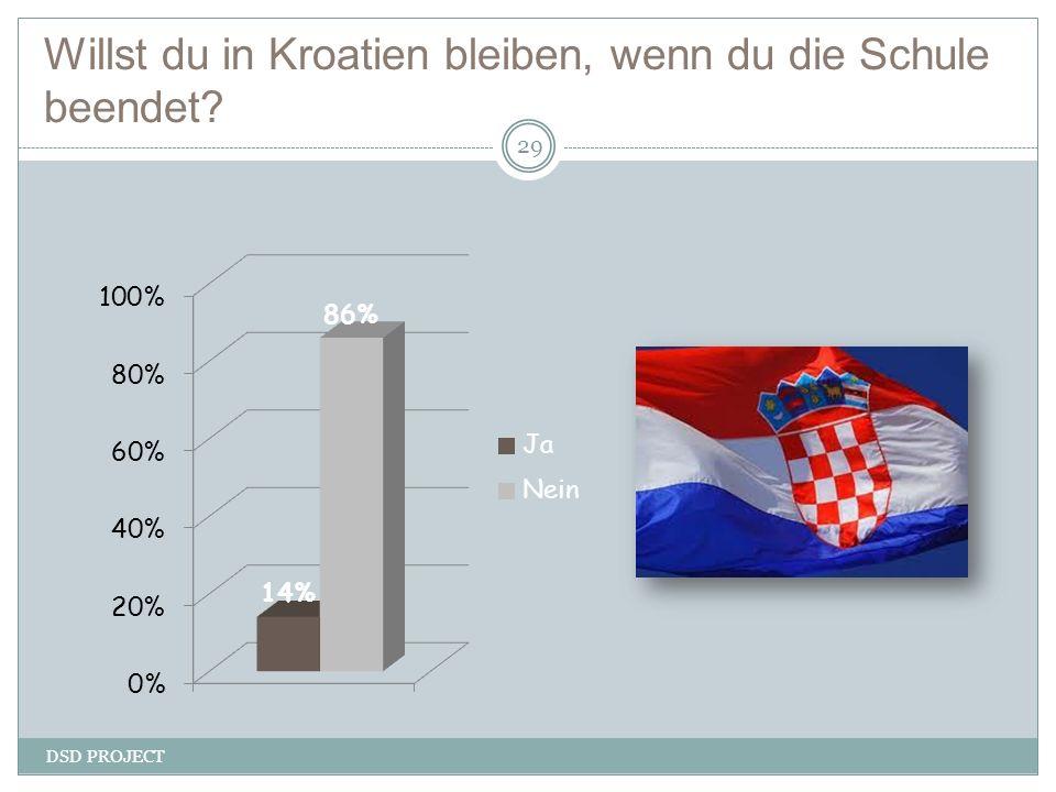 Willst du in Kroatien bleiben, wenn du die Schule beendet? DSD PROJECT 29