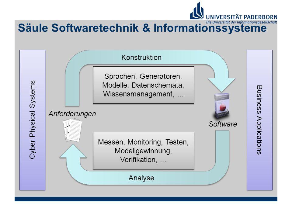 4 Schäfer Software Engineering Schäfer Software Engineering Wehrheim Spec.