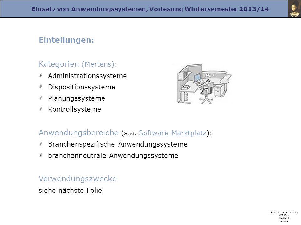 Einsatz von Anwendungssystemen, Vorlesung Wintersemester 2013/14 Prof. Dr. Herrad Schmidt WS 13/14 Kapitel 1 Folie 6 Einteilungen: Kategorien (Mertens