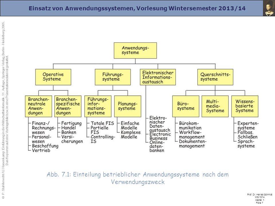 Einsatz von Anwendungssystemen, Vorlesung Wintersemester 2013/14 Prof. Dr. Herrad Schmidt WS 13/14 Kapitel 1 Folie 7 © P. Stahlknecht / U. Hasenkamp: