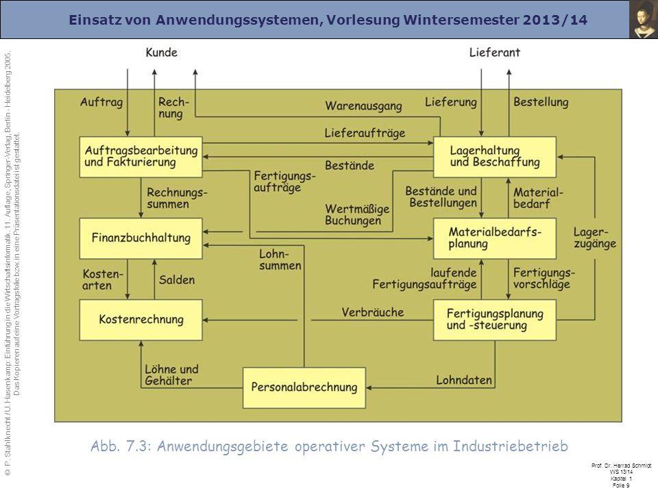 Einsatz von Anwendungssystemen, Vorlesung Wintersemester 2013/14 Prof. Dr. Herrad Schmidt WS 13/14 Kapitel 1 Folie 9 Abb. 7.3: Anwendungsgebiete opera