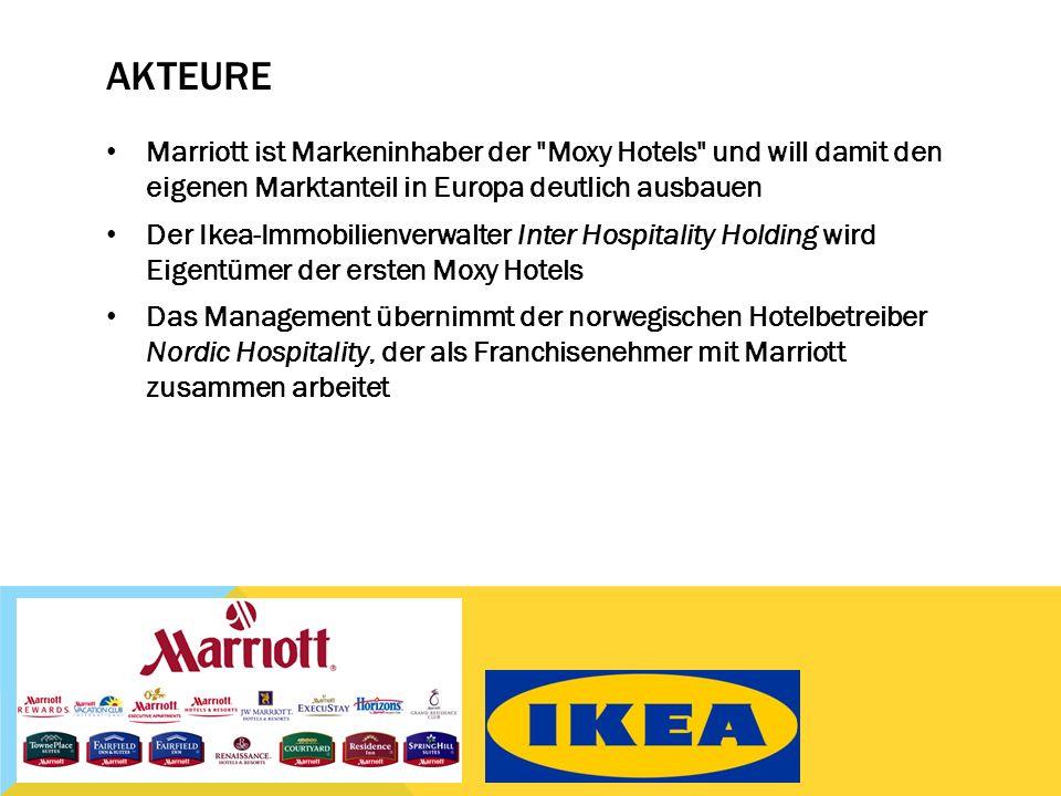 AKTEURE Marriott ist Markeninhaber der Moxy Hotels und will damit den eigenen Marktanteil in Europa deutlich ausbauen Der Ikea-Immobilienverwalter Inter Hospitality Holding wird Eigentümer der ersten Moxy Hotels Das Management übernimmt der norwegischen Hotelbetreiber Nordic Hospitality, der als Franchisenehmer mit Marriott zusammen arbeitet