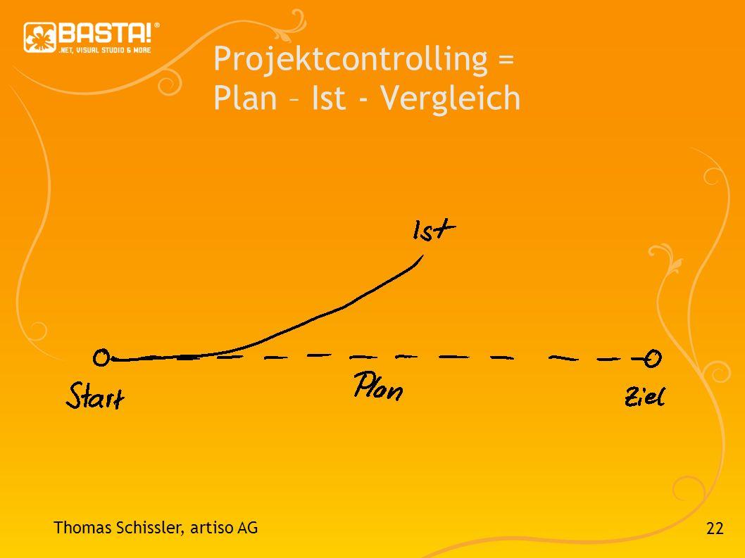 22 Projektcontrolling = Plan – Ist - Vergleich Thomas Schissler, artiso AG