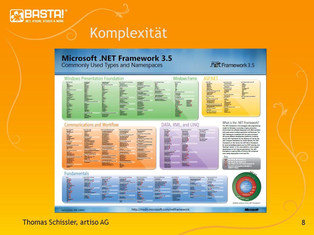 39 Test-Methoden Thomas Schissler, artiso AG Integration Tests Manual Tests UI-Tests Unit-Tests