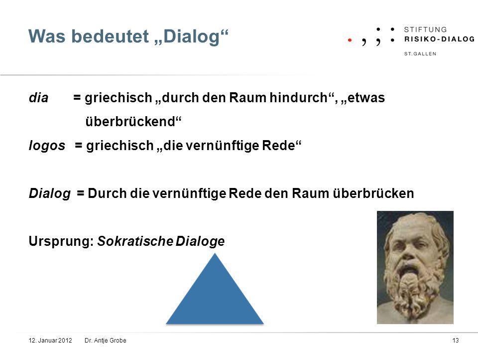 Was bedeutet Dialog dia = griechisch durch den Raum hindurch, etwas überbrückend logos = griechisch die vernünftige Rede Dialog = Durch die vernünftig