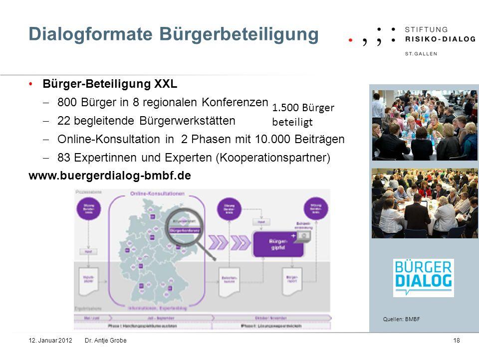 Dialogformate Bürgerbeteiligung Bürger-Beteiligung XXL 800 Bürger in 8 regionalen Konferenzen 22 begleitende Bürgerwerkstätten Online-Konsultation in