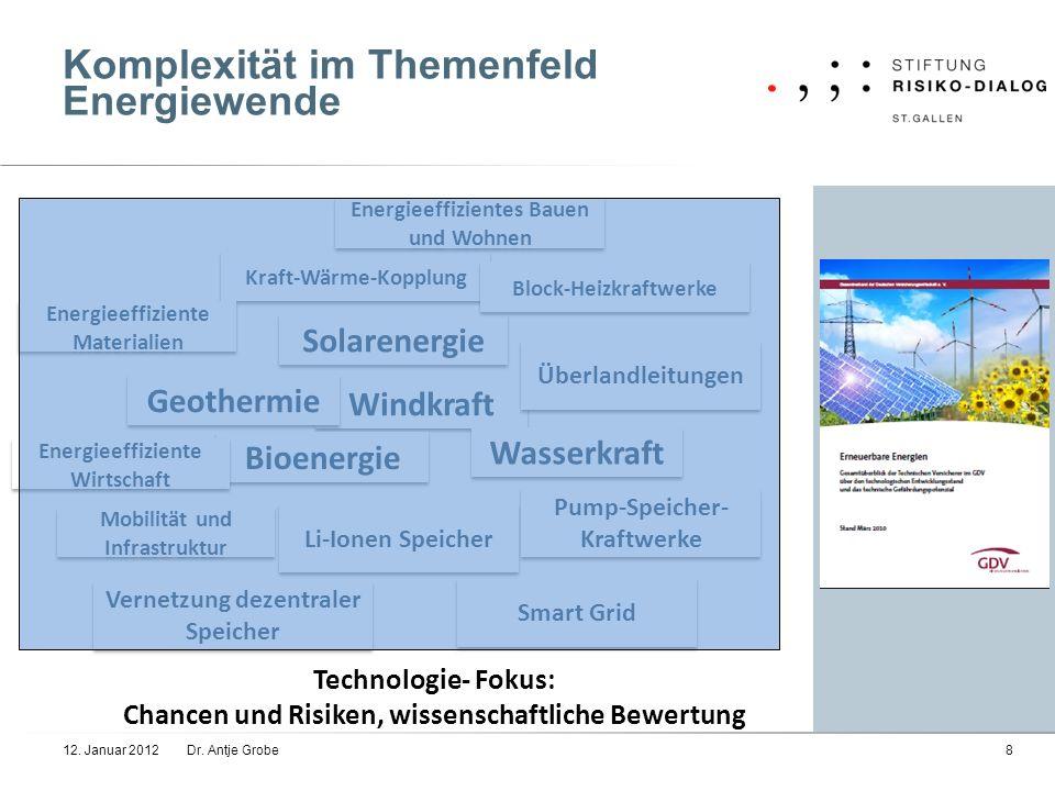 Komplexität im Themenfeld Energiewende 12. Januar 2012Dr. Antje Grobe8 Solarenergie Windkraft Bioenergie Geothermie Kraft-Wärme-Kopplung Block-Heizkra