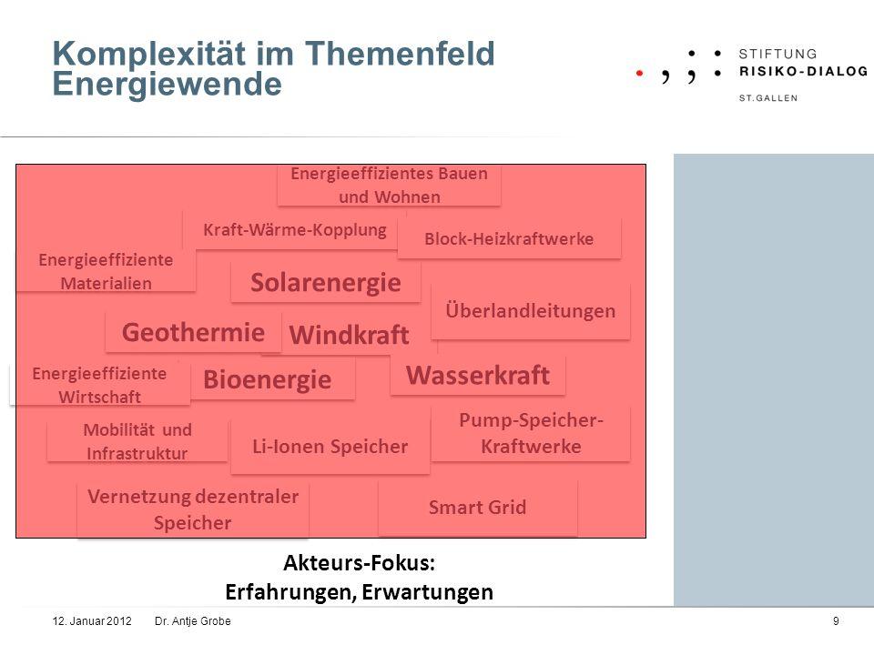 Komplexität im Themenfeld Energiewende 12. Januar 2012Dr. Antje Grobe9 Solarenergie Windkraft Bioenergie Geothermie Kraft-Wärme-Kopplung Block-Heizkra