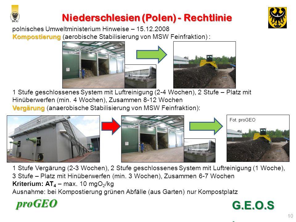 proGEO Niederschlesien (Polen) - Rechtlinie 10 G.E.O.S. polnisches Umweltministerium Hinweise – 15.12.2008 Kompostierung Kompostierung (aerobische Sta