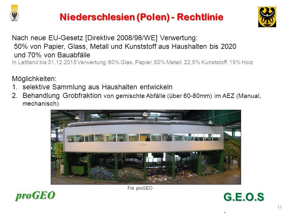 proGEO Niederschlesien (Polen) - Rechtlinie 11 G.E.O.S. Nach neue EU-Gesetz [Direktive 2008/98/WE] Verwertung: 50% von Papier, Glass, Metall und Kunst