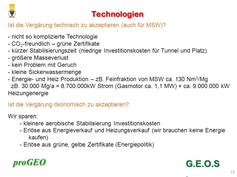 proGEO Technologien 15 G.E.O.S. Ist die Vergärung technisch zu akzeptieren (auch für MSW)? - nicht so komplizierte Technologie - CO 2 -freundlich – gr
