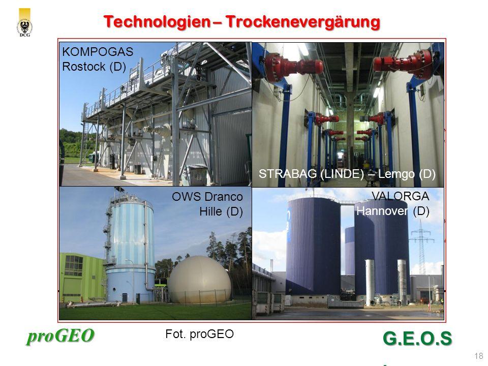 proGEO Technologien – Trockenevergärung 18 G.E.O.S. nach K. Schu 2008 KOMPOGAS Rostock (D) STRABAG (LINDE) – Lemgo (D) VALORGA Hannover (D) OWS Dranco