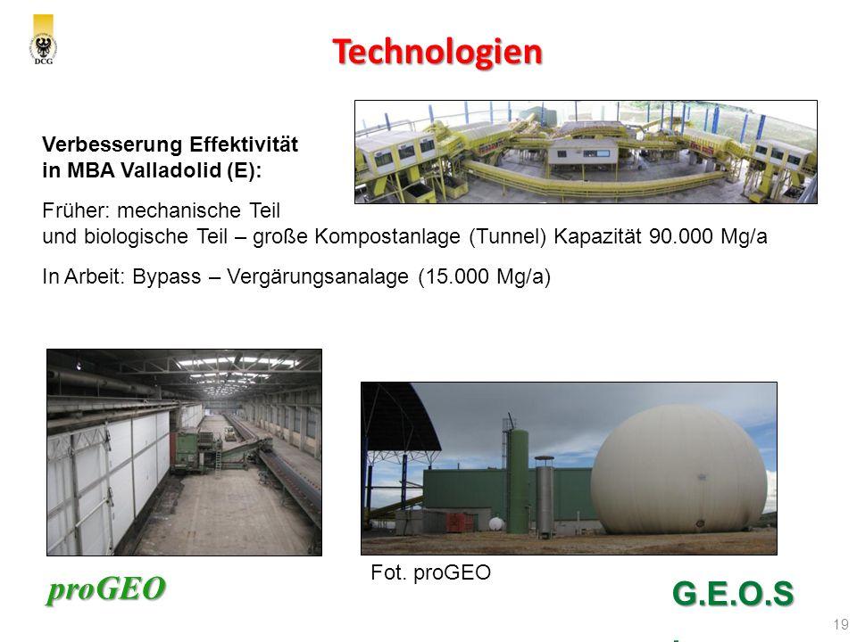 proGEO Technologien 19 G.E.O.S. Verbesserung Effektivität in MBA Valladolid (E): Früher: mechanische Teil und biologische Teil – große Kompostanlage (