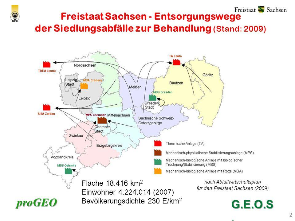 proGEO Freistaat Sachsen - Entsorgungswege der Siedlungsabfälle zur Behandlung (Stand: 2009) 2 G.E.O.S. nach Abfallwirtschaftsplan für den Freistaat S