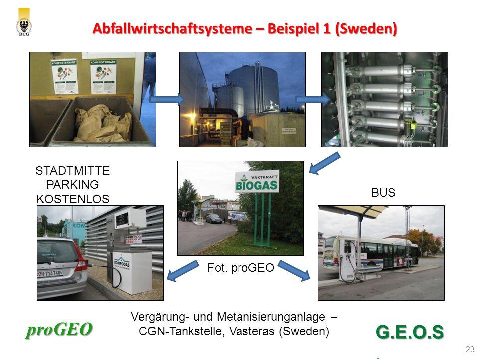 proGEO Abfallwirtschaftsysteme – Beispiel 1 (Sweden) 23 G.E.O.S. STADTMITTE PARKING KOSTENLOS BUS Vergärung- und Metanisierunganlage – CGN-Tankstelle,