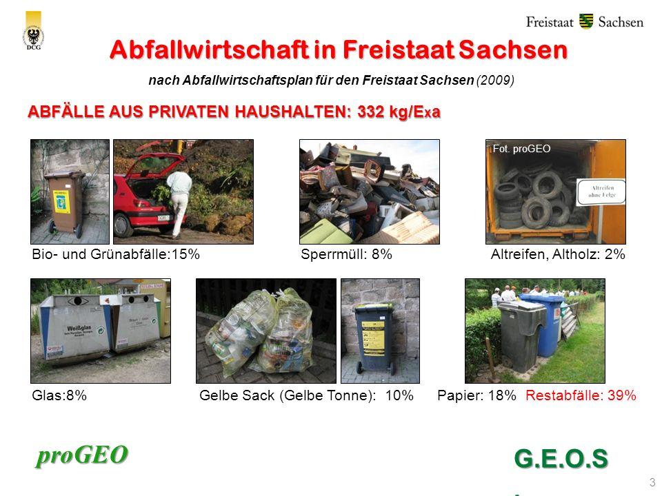 proGEO Abfallwirtschaft in Freistaat Sachsen 3 nach Abfallwirtschaftsplan für den Freistaat Sachsen (2009) G.E.O.S. ABFÄLLE AUS PRIVATEN HAUSHALTEN: 3
