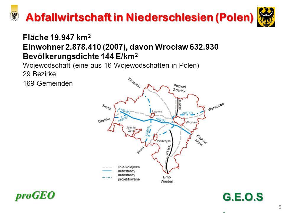 proGEO Abfallwirtschaft in Niederschlesien (Polen) 5 Fläche 19.947 km 2 Einwohner 2.878.410 (2007), davon Wrocław 632.930 Bevölkerungsdichte 144 E/km