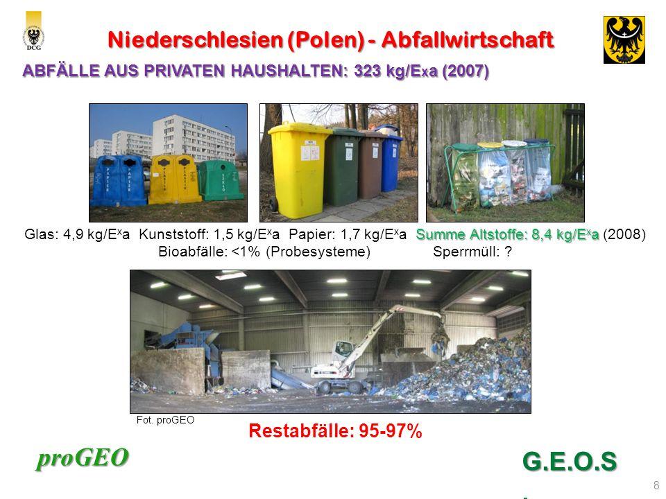 proGEO Niederschlesien (Polen) - Rechtlinie 9 G.E.O.S.