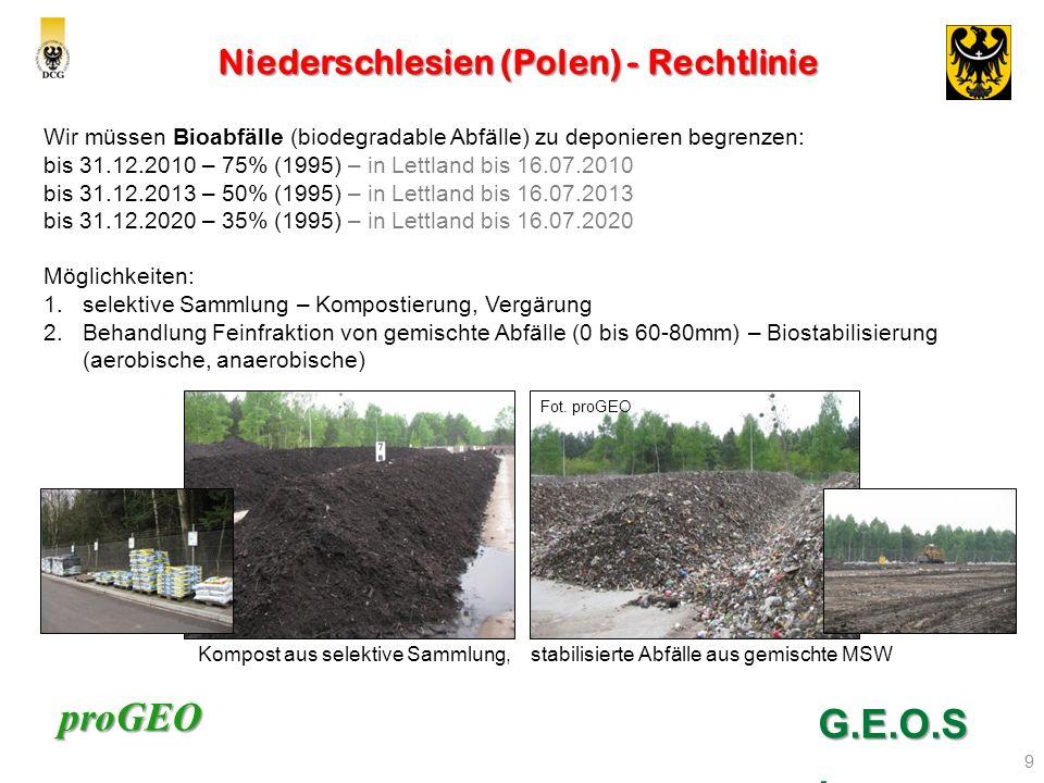 proGEO Niederschlesien (Polen) - Rechtlinie 9 G.E.O.S. Wir müssen Bioabfälle (biodegradable Abfälle) zu deponieren begrenzen: bis 31.12.2010 – 75% (19