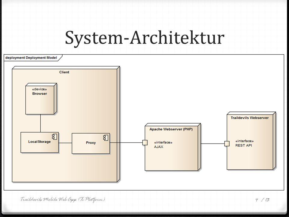 / 13 Sencha Touch 0 Basierend auf ExtJS 0 JavaScript Framework für Web-Applikationen 0 seit 2007 (Sencha Touch: 2010) 0 Verwendet Web Standards (HTML5, CSS3) 0 Touch Events 0 MVC 0 Zugriff auf Datenquellen (AJAX, JSON, Local Storage) 0 Viele GUI-Komponenten Traildevils Mobile Web-App (X-Platform) 5