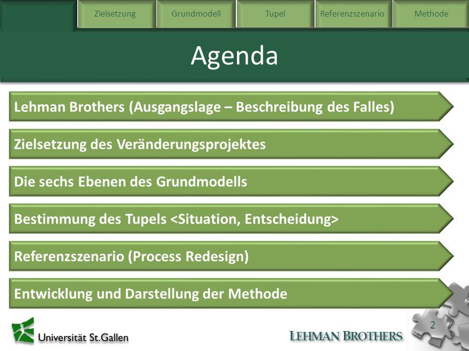 Lehman BrothersZielsetzung Grundmodell TupelReferenzszenarioMethode L EHMAN B ROTHERS 2 Agenda Zielsetzung des Veränderungsprojektes Lehman Brothers (