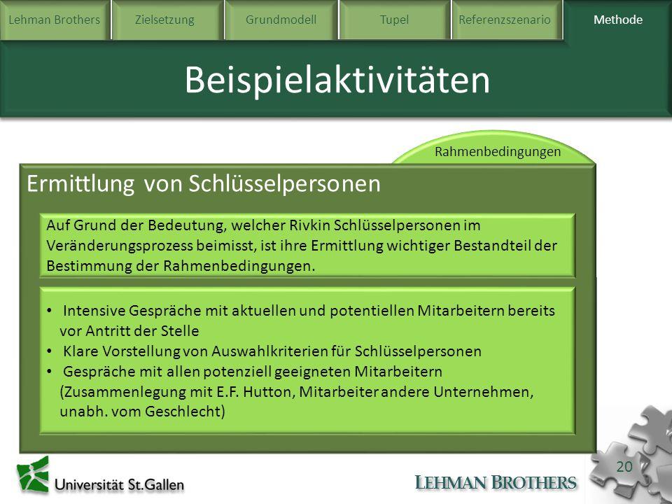 Lehman BrothersZielsetzung Grundmodell TupelReferenzszenarioMethode L EHMAN B ROTHERS 20 Methode Beispielaktivitäten Ermittlung von Schlüsselpersonen