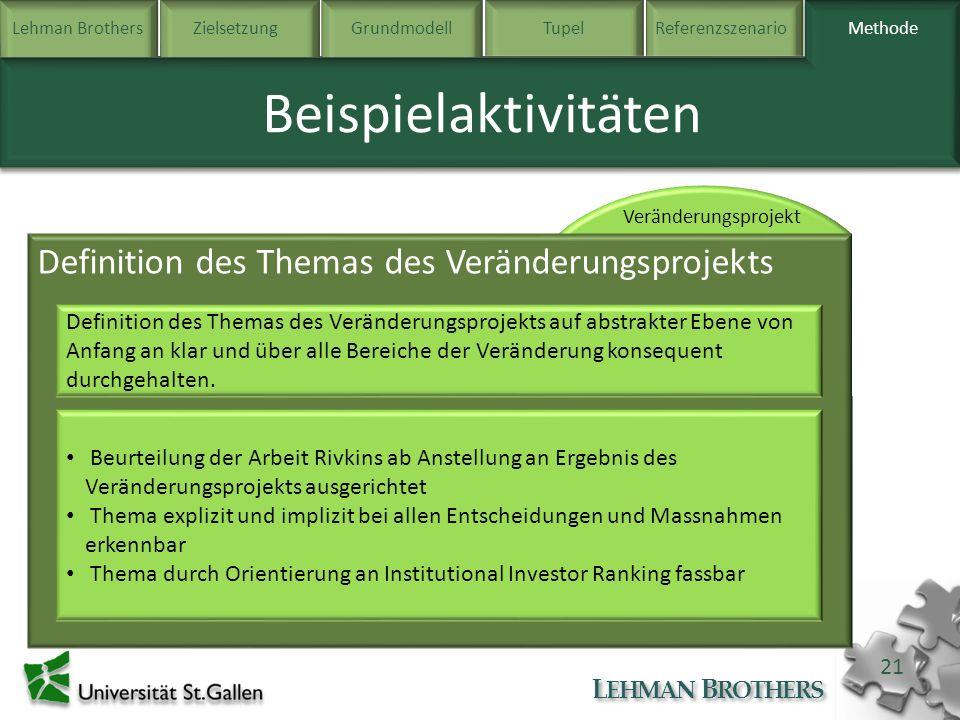 Lehman BrothersZielsetzung Grundmodell TupelReferenzszenarioMethode L EHMAN B ROTHERS 21 Methode Beispielaktivitäten Definition des Themas des Verände