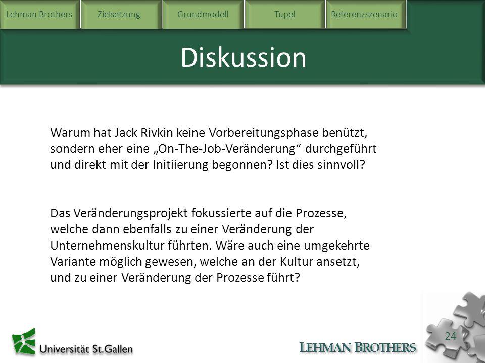 Lehman BrothersZielsetzung Grundmodell TupelReferenzszenarioMethode L EHMAN B ROTHERS 24 Diskussion Warum hat Jack Rivkin keine Vorbereitungsphase ben