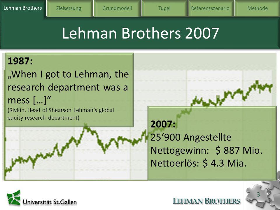 Lehman BrothersZielsetzung Grundmodell TupelReferenzszenarioMethode L EHMAN B ROTHERS 14 Definition des Referenzszenarios Referenzszenario Bestehendes Veränderungsprojekt Cluster Analyse: Empirische Analyse der Detail-Aktivitäten Top – Down Ansatz Bottom - Up Ansatz Process Engineering Process Redesign