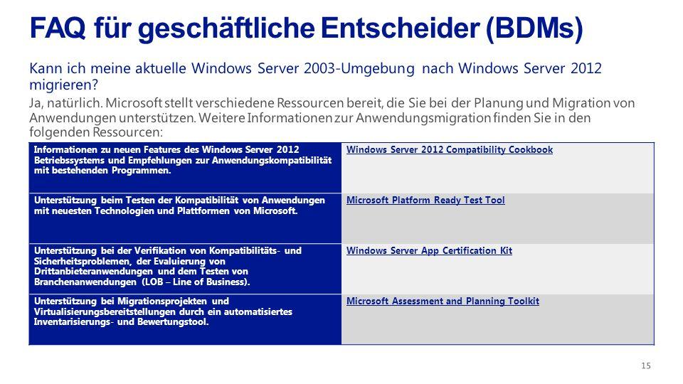 Informationen zu neuen Features des Windows Server 2012 Betriebssystems und Empfehlungen zur Anwendungskompatibilität mit bestehenden Programmen. Wind