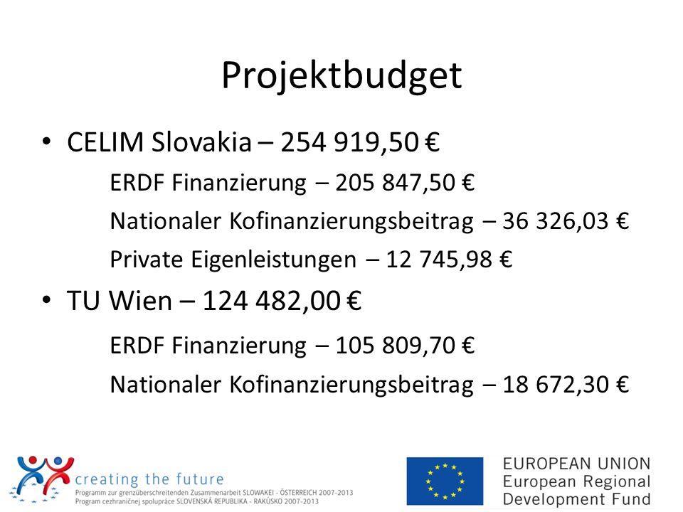 Projektbudget CELIM Slovakia – 254 919,50 ERDF Finanzierung – 205 847,50 Nationaler Kofinanzierungsbeitrag – 36 326,03 Private Eigenleistungen – 12 74