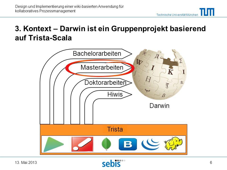 Technische Universität München Design und Implementierung einer wiki-basierten Anwendung für kollaboratives Prozessmanagement 3. Kontext – Darwin ist